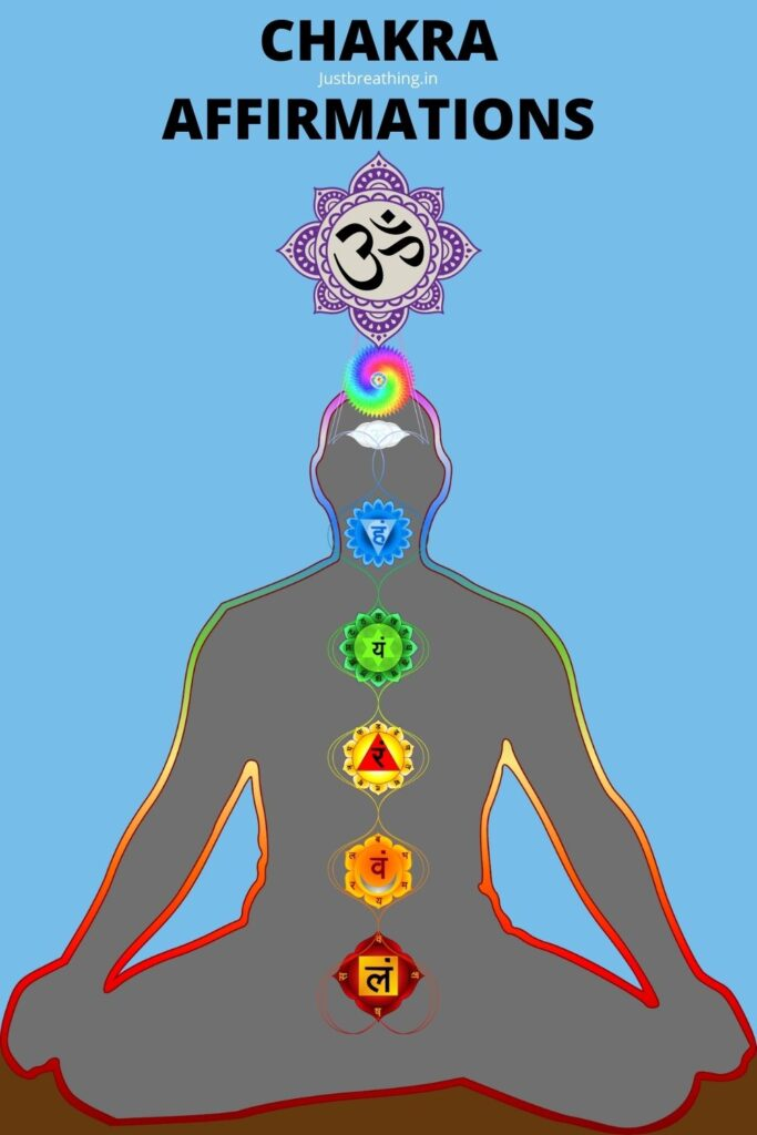 114 Chakras are there in the human body - chakra affirmations