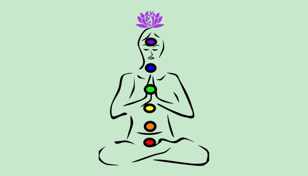 How many chakras are there - How to unblock the chakras through chakra affirmations!