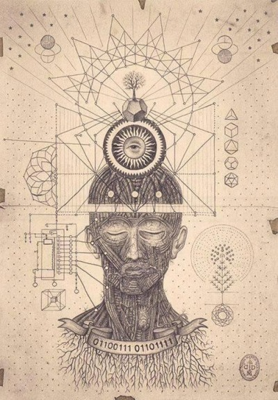 meditation exercises with the Third eye experiences of meditation - How to reach nirvana